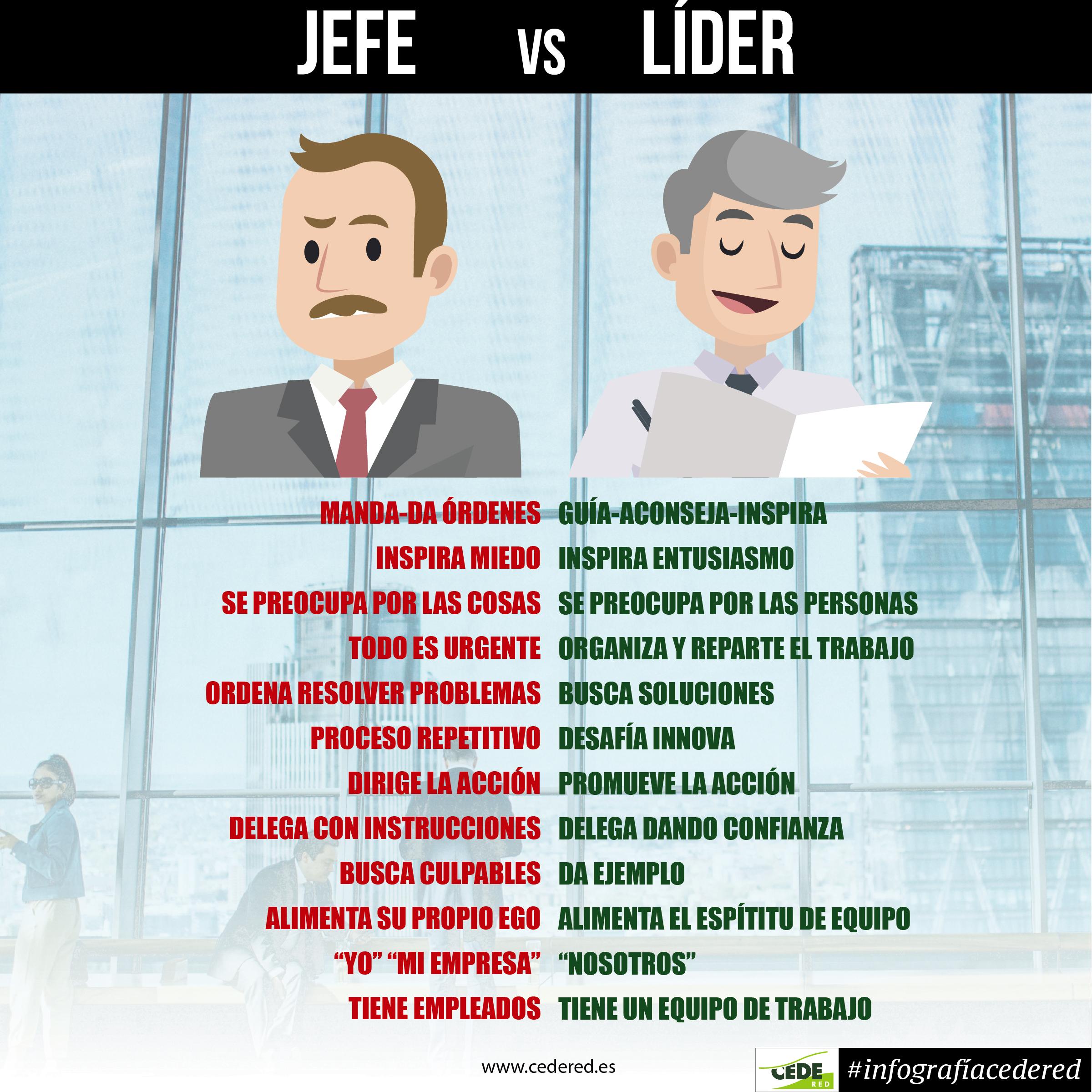 Estallido social en Cuba INFOGRAFIA_JUNIO_JEFE_VS_LIDER_PUBLICAR